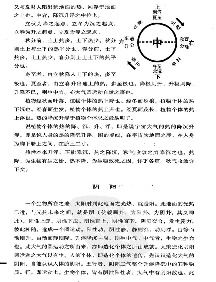中医名家 彭子益 圆运动的古中医学