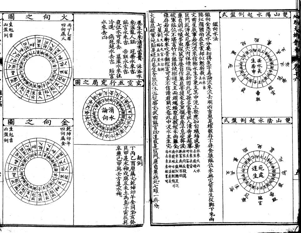 徐试可重编《重镌天机会元》35集(全)