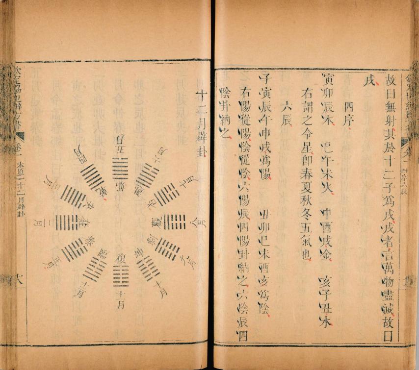 钦定协纪辨方书.三十六卷.清.共1694页